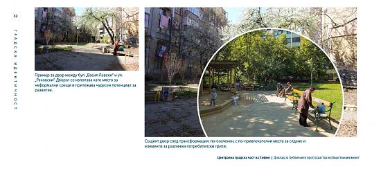 1c7d8478722 Софийските вътрешни дворове са изключително ценна характеристика на града,  но са частни. Опити за отварянето и обживяването им има още от социализма,  ...